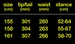 aboards snowboards size dimensions
